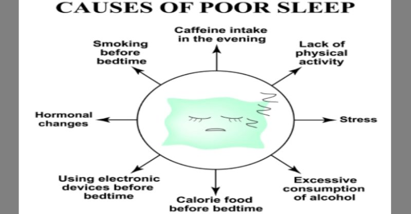 Causes of Poor Sleep