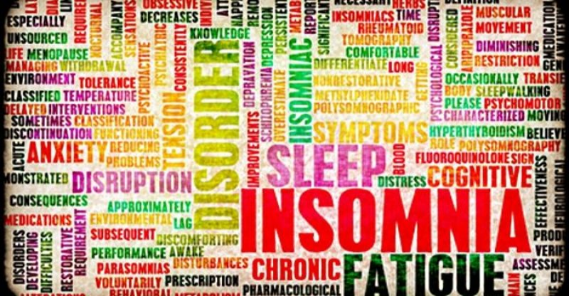 What is Insomnia Sleep Disorder Collage